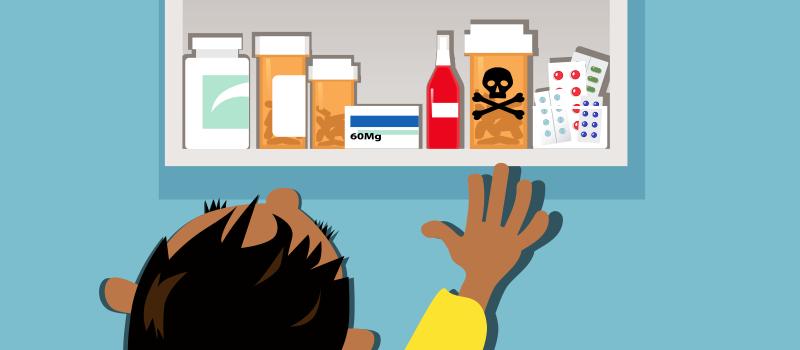 Image of Safe Storage and Disposal of Meds